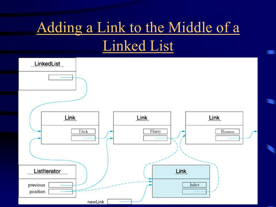Adding a Link to the Middle of a Linked List