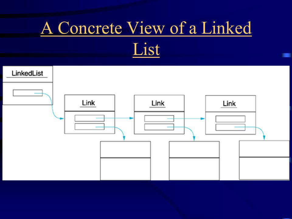 A Concrete View of a Linked List