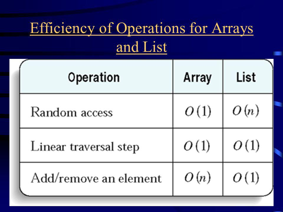 Efficiency of Operations for Arrays and List