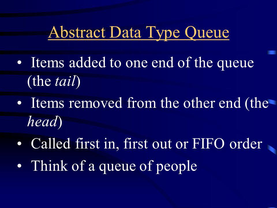 Abstract Data Type Queue Items added to one end of the queue (the tail) Items removed from the other end (the head) Called first in, first out or FIFO order Think of a queue of people