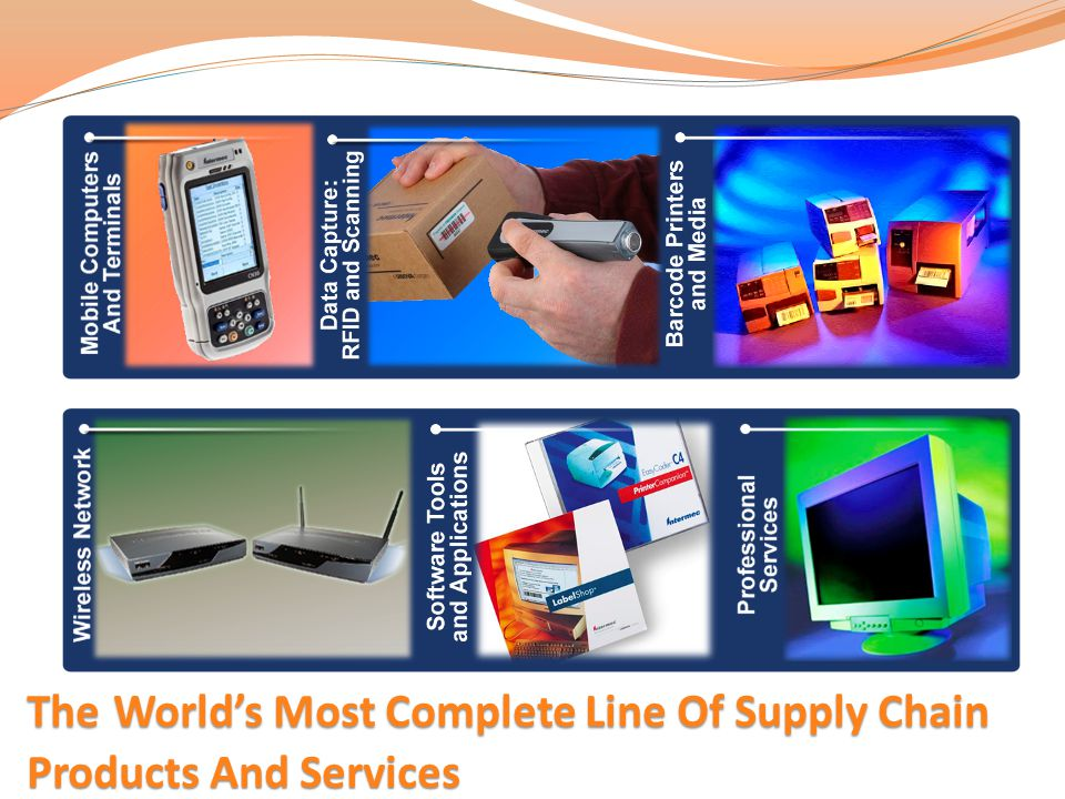 TheWorlds Most Complete Line Of Supply Chain Products And Services The Worlds Most Complete Line Of Supply Chain Products And Services