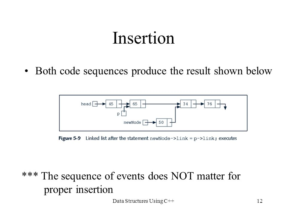 Data Structures Using C++12 Insertion Both code sequences produce the result shown below *** The sequence of events does NOT matter for proper inserti