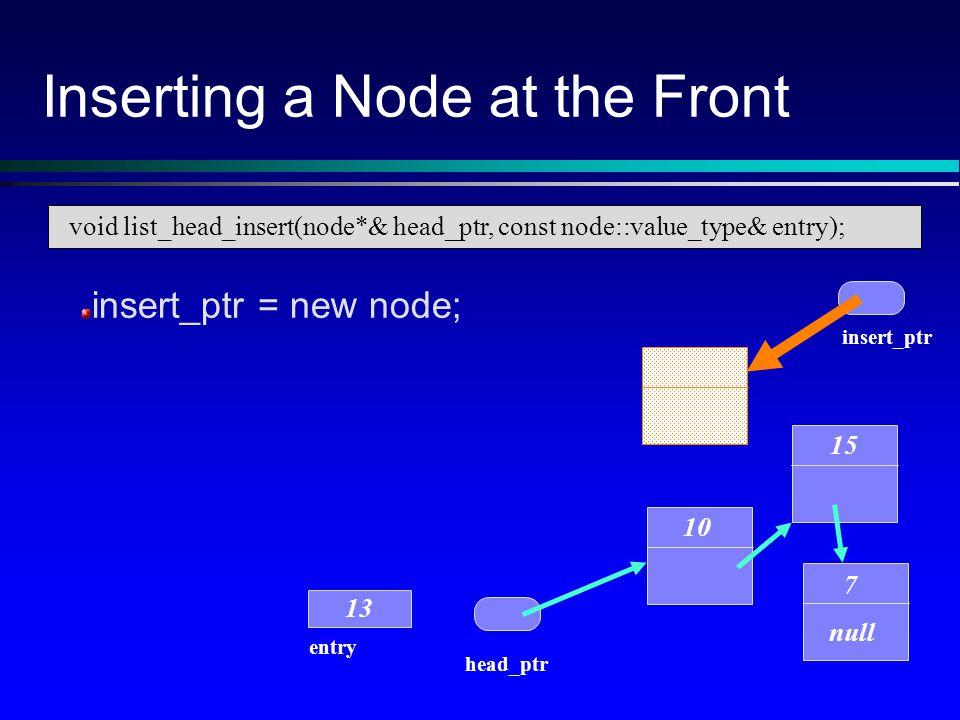 Inserting a Node at the Front insert_ptr = new node; 10 15 7 null head_ptr entry 13 insert_ptr void list_head_insert(node*& head_ptr, const node::value_type& entry);