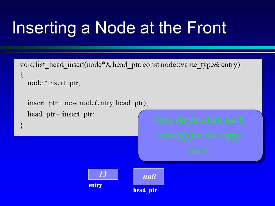 head_ptr entry 13 null Inserting a Node at the Front Does the function work correctly for the empty list .
