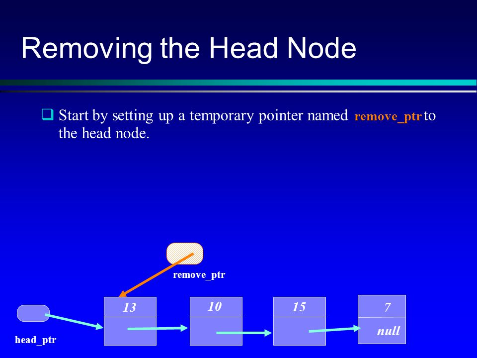 Removing the Head Node 10 15 7 null head_ptr 13 Start by setting up a temporary pointer named remove_ptr to the head node.