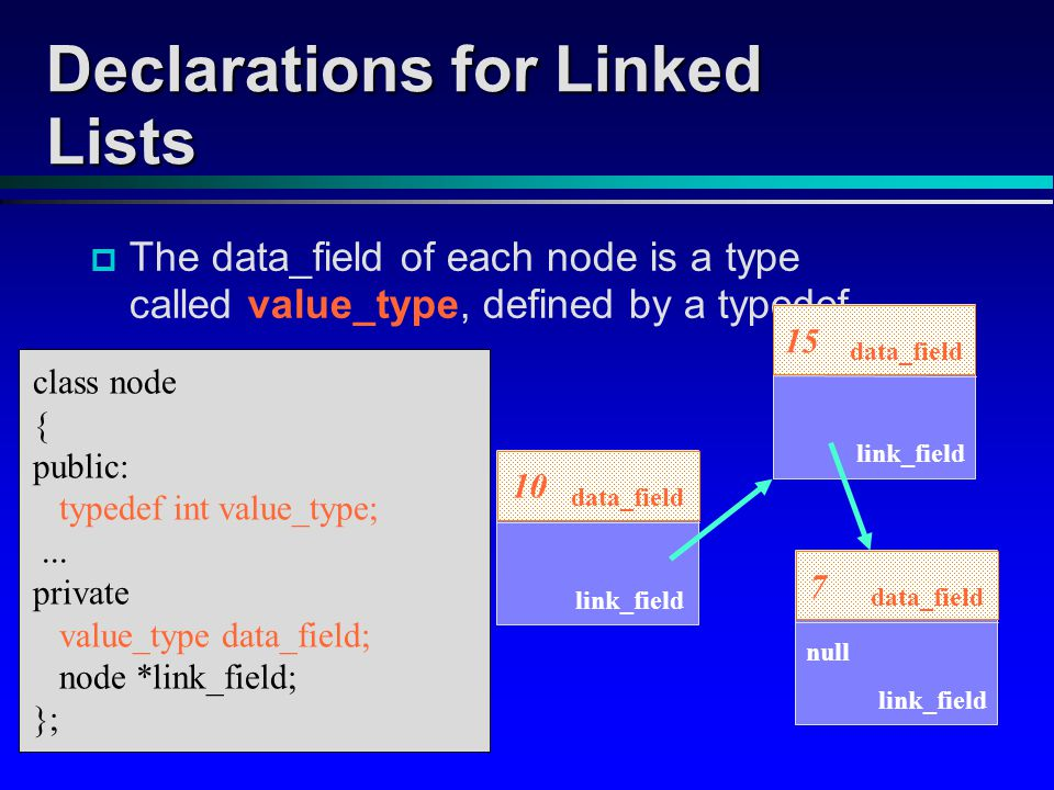 The data_field of each node is a type called value_type, defined by a typedef.