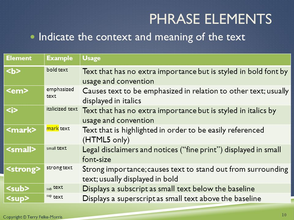 Copyright © Terry Felke-Morris Indicate the context and meaning of the text PHRASE ELEMENTS ElementExampleUsage bold text Text that has no extra impor