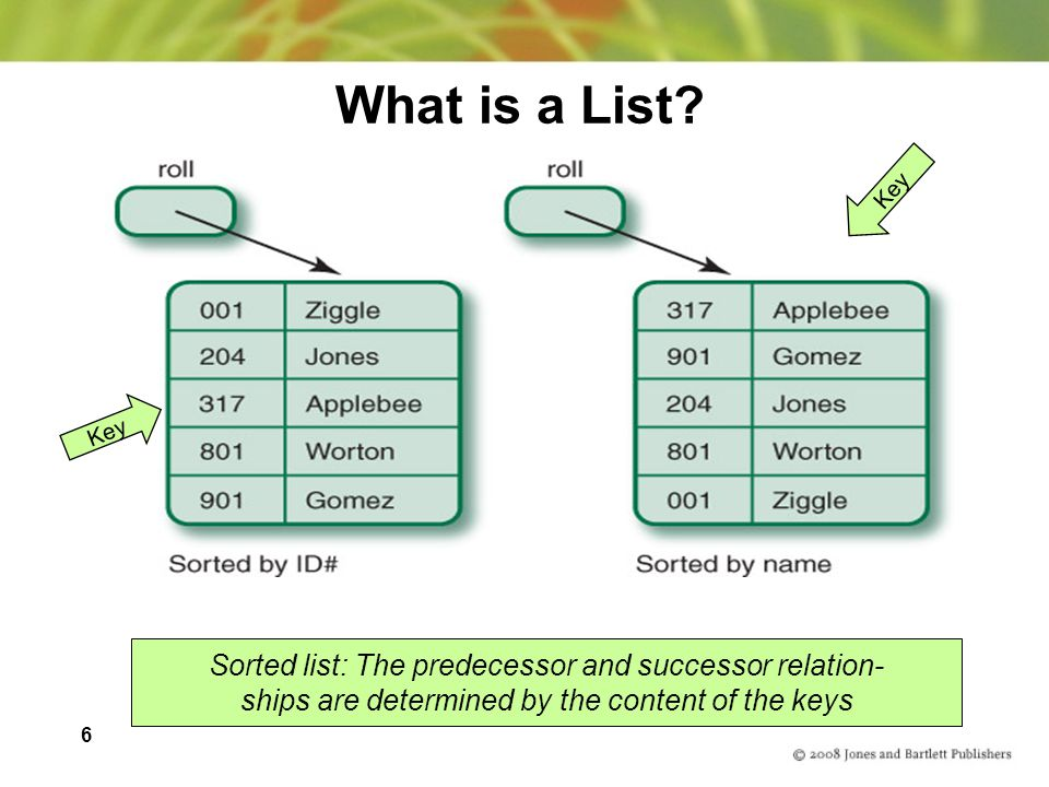 6 What is a List? Sorted list: The predecessor and successor relation- ships are determined by the content of the keys Key