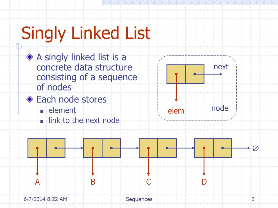 6/7/2014 8:24 AMSequences3 Singly Linked List A singly linked list is a concrete data structure consisting of a sequence of nodes Each node stores element link to the next node next elem node ABCD