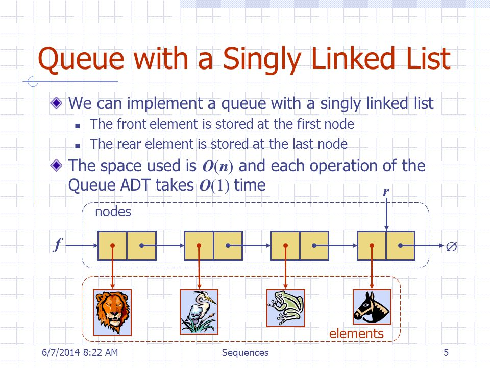 6/7/2014 8:24 AMSequences6 Position ADT The Position ADT models the notion of place within a data structure where a single object is stored A special null position refers to no object.