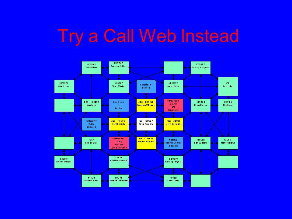 Try a Call Web Instead