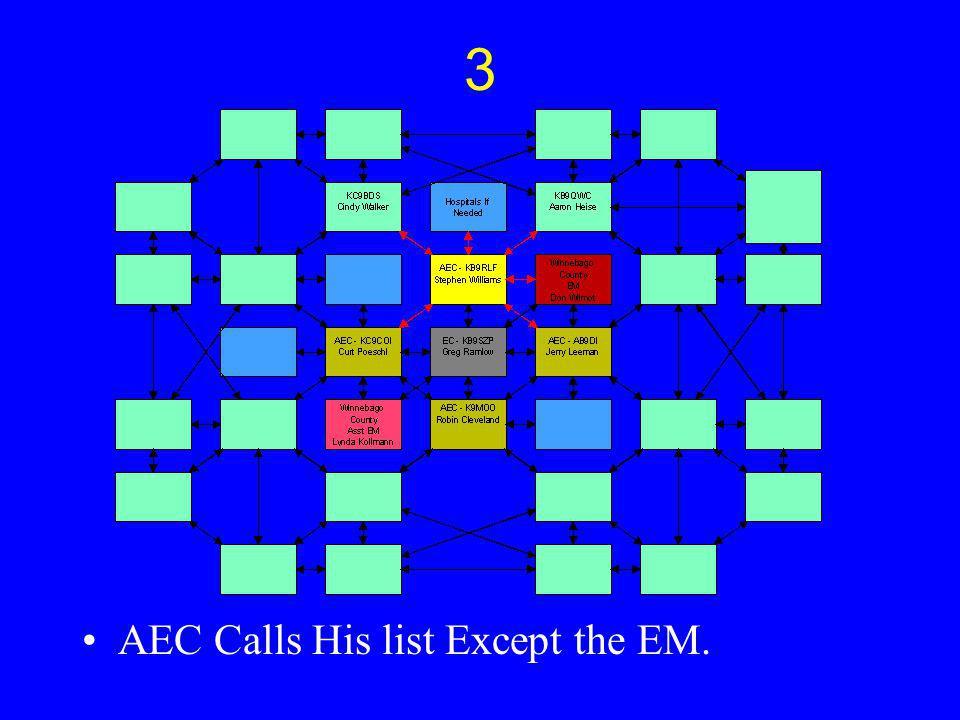 3 AEC Calls His list Except the EM.