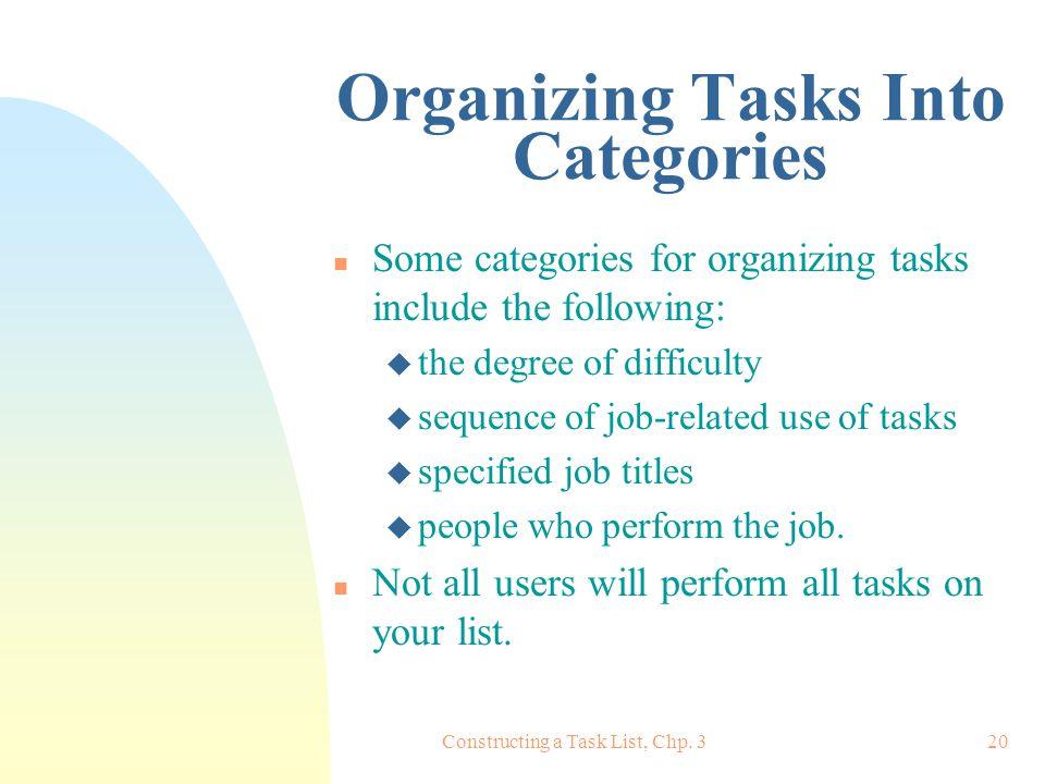Constructing a Task List, Chp.