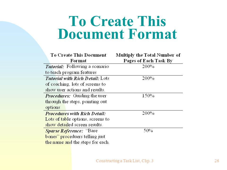 Constructing a Task List, Chp. 326 To Create This Document Format