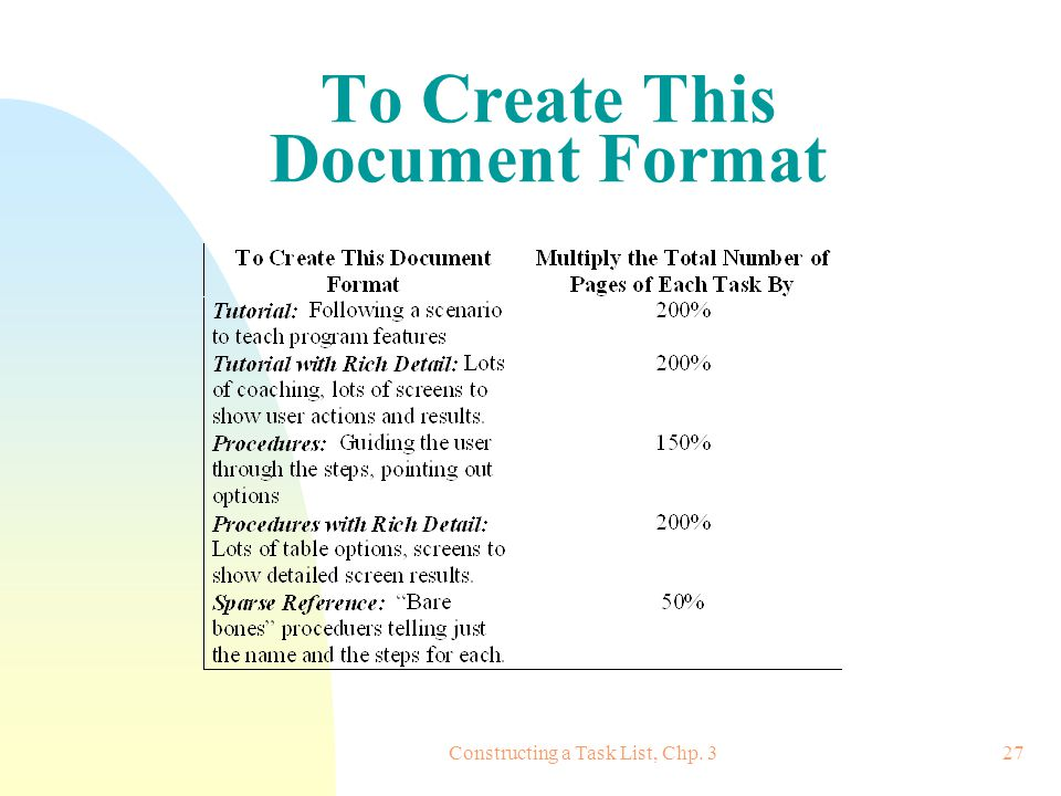 Constructing a Task List, Chp. 327 To Create This Document Format