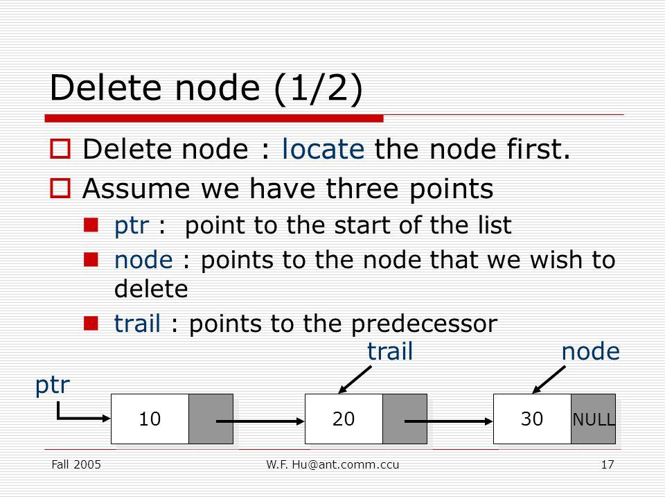 Fall 2005W.F. Hu@ant.comm.ccu17 Delete node (1/2) Delete node : locate the node first.