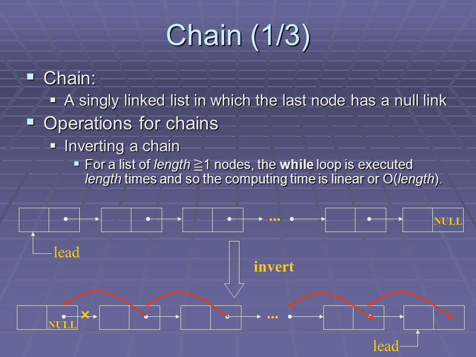 Chain (1/3) Chain: Chain: A singly linked list in which the last node has a null link A singly linked list in which the last node has a null link Operations for chains Operations for chains Inverting a chain Inverting a chain For a list of length 1 nodes, the while loop is executed length times and so the computing time is linear or O(length).