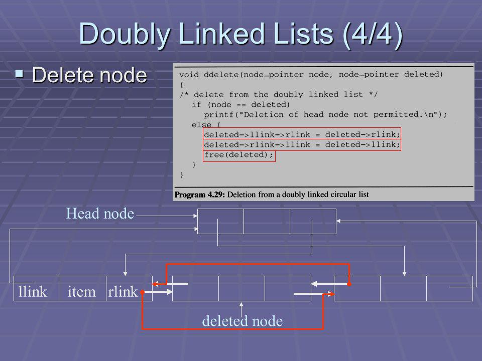 Doubly Linked Lists (4/4) Delete node Delete node Head node llink item rlink deleted node