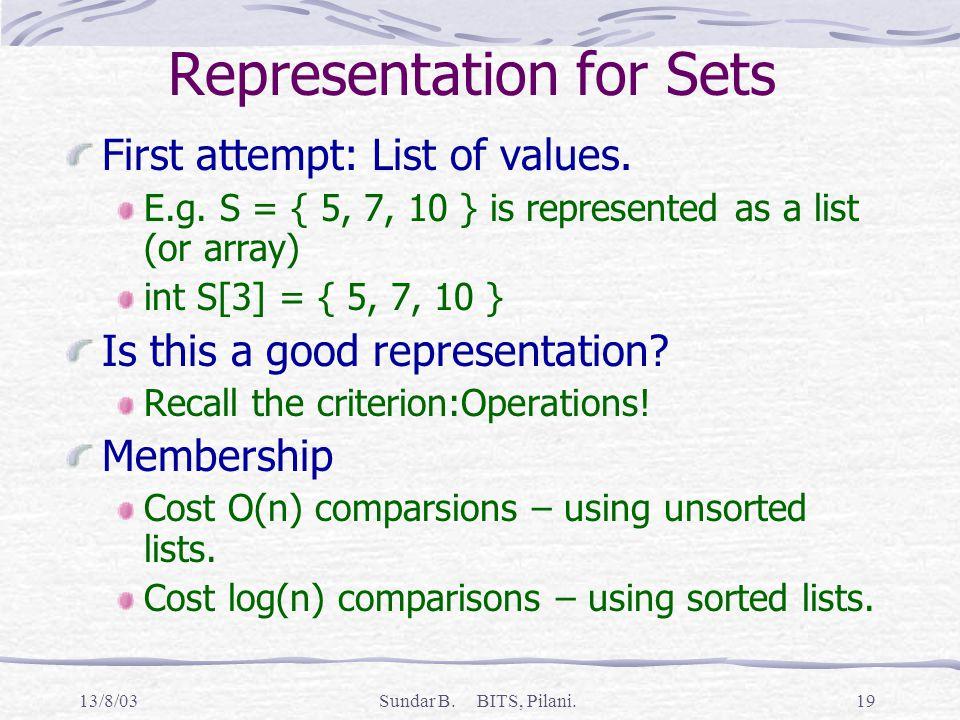 13/8/03Sundar B. BITS, Pilani.19 Representation for Sets First attempt: List of values.