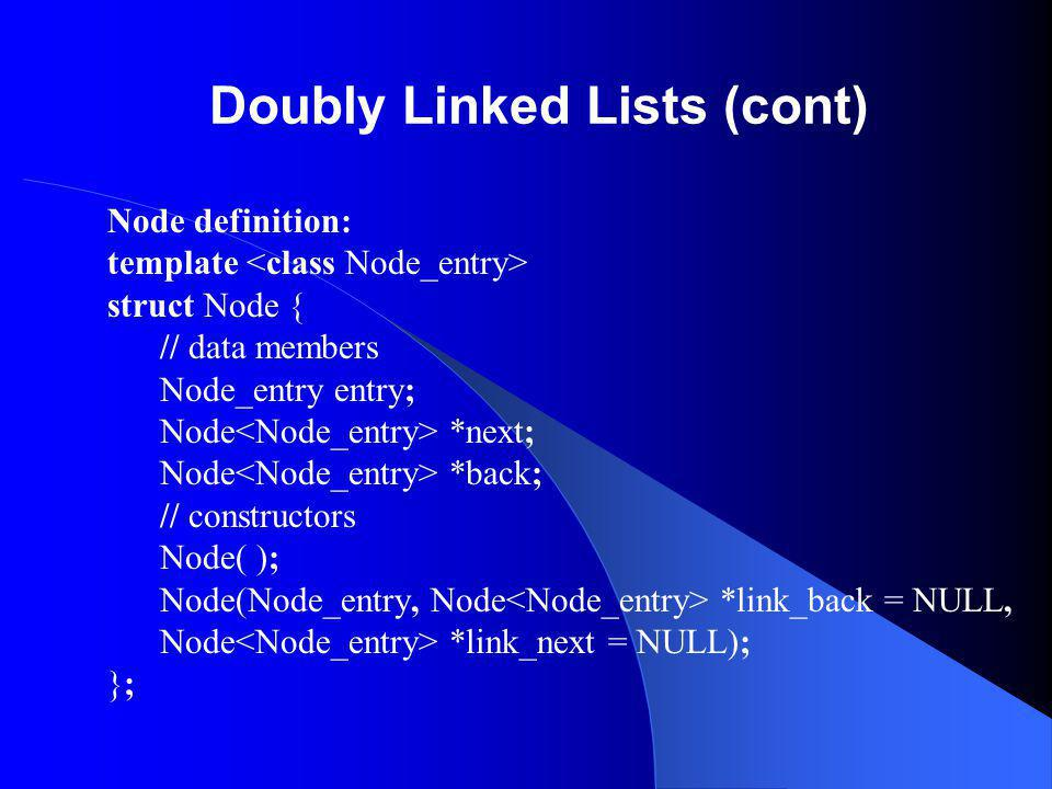 Doubly Linked Lists (cont) Node definition: template struct Node { // data members Node_entry entry; Node *next; Node *back; // constructors Node( ); Node(Node_entry, Node *link_back = NULL, Node *link_next = NULL); };
