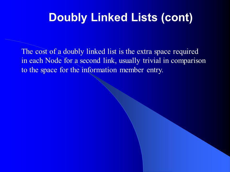 Doubly Linked Lists (cont) The cost of a doubly linked list is the extra space required in each Node for a second link, usually trivial in comparison
