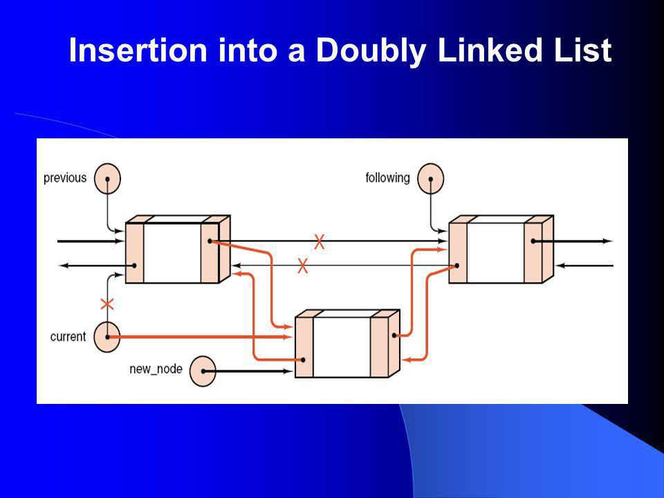 Insertion into a Doubly Linked List