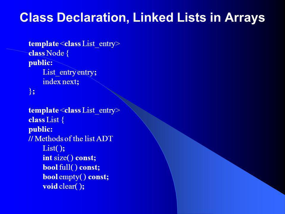 Class Declaration, Linked Lists in Arrays template class Node { public: List_entry entry; index next; }; template class List { public: // Methods of t