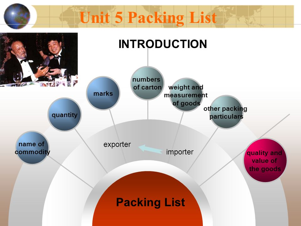 Definitiond quality and value of the goods other packing particulars weight and measurement of goods name of commodity quantity numbers of carton marks Packing List INTRODUCTION exporter importer Unit 5 Packing List