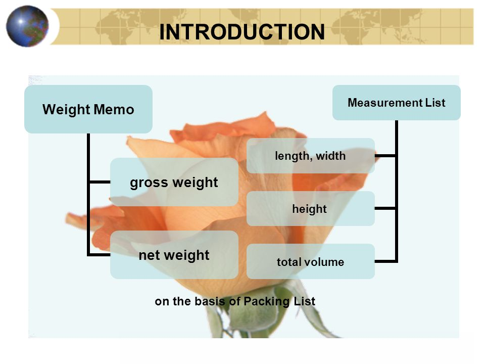 Weight Memo gross weight net weight Measurement List length, width height total volume on the basis of Packing List INTRODUCTION