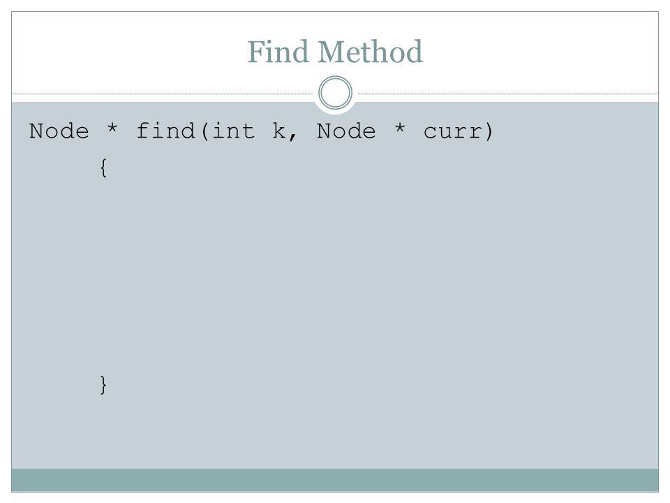 Find Method Node * find(int k, Node * curr) { }