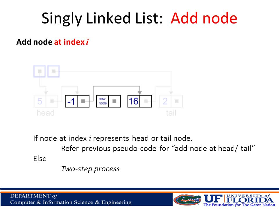 Add node at index i If node at index i represents head or tail node, Refer previous pseudo-code for add node at head/ tail Else Two-step process Singl