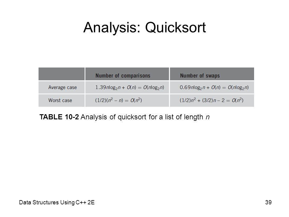 Data Structures Using C++ 2E39 Analysis: Quicksort TABLE 10-2 Analysis of quicksort for a list of length n