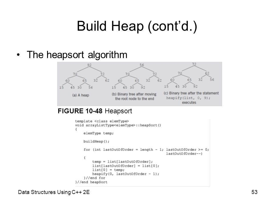 Data Structures Using C++ 2E53 Build Heap (contd.) The heapsort algorithm FIGURE 10-48 Heapsort
