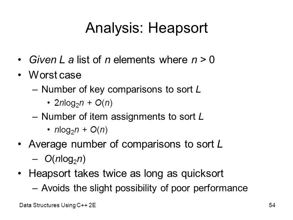 Data Structures Using C++ 2E54 Analysis: Heapsort Given L a list of n elements where n > 0 Worst case –Number of key comparisons to sort L 2nlog 2 n + O(n) –Number of item assignments to sort L nlog 2 n + O(n) Average number of comparisons to sort L – O(nlog 2 n) Heapsort takes twice as long as quicksort –Avoids the slight possibility of poor performance
