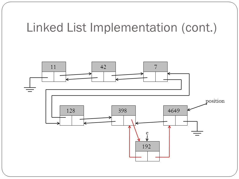Linked List Implementation (cont.) 11427 1283984649 192 e position
