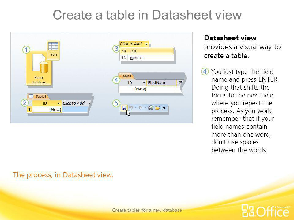 Create a table in Datasheet view Create tables for a new database The process, in Datasheet view. Datasheet view provides a visual way to create a tab