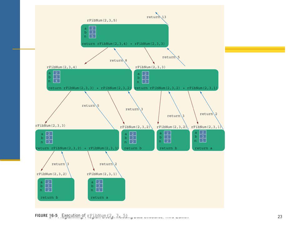 C++ Programming: Program Design Including Data Structures, Third Edition23