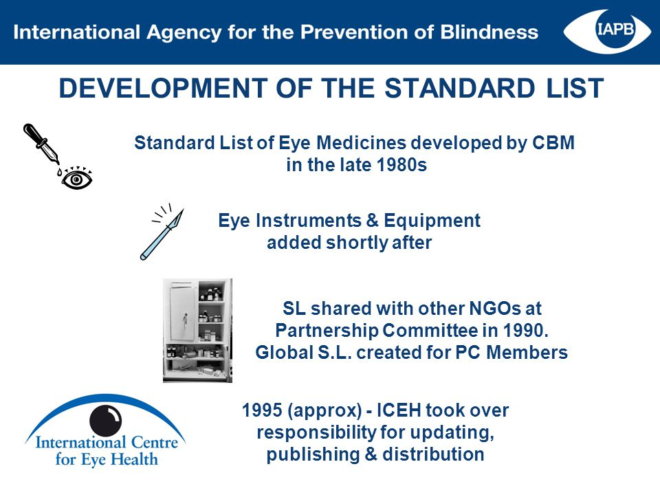 DEVELOPMENT OF THE STANDARD LIST Standard List of Eye Medicines developed by CBM in the late 1980s Eye Instruments & Equipment added shortly after SL
