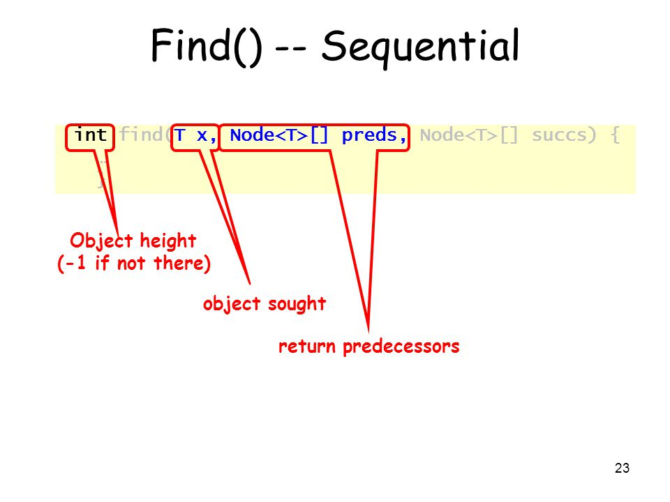 23 Find() -- Sequential int find(T x, Node [] preds, Node [] succs) { … } object sought return predecessors Object height (-1 if not there)