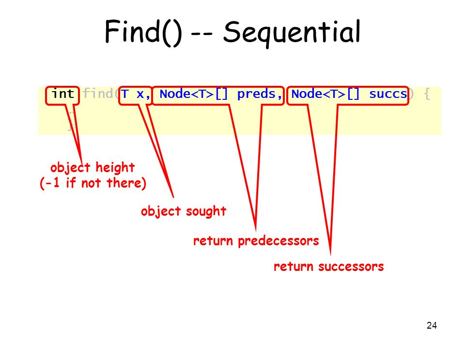 24 Find() -- Sequential int find(T x, Node [] preds, Node [] succs) { … } object sought return predecessors return successors object height (-1 if not there)