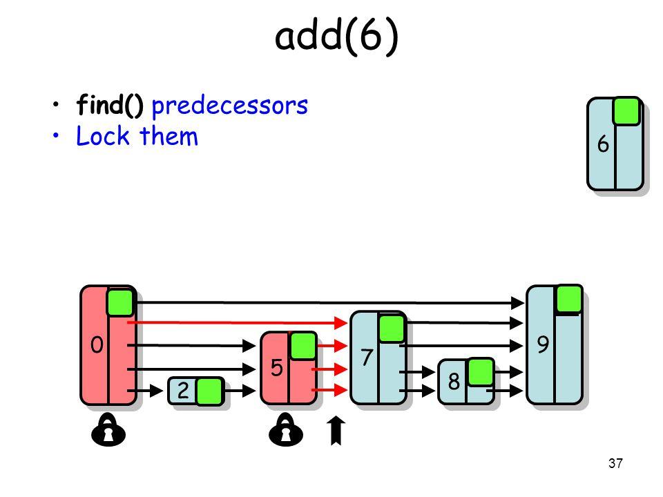37 add(6) find() predecessors Lock them 6 2 2 5 5 8 8 7 7 9 9 0 0 0 0 0 0 6 6