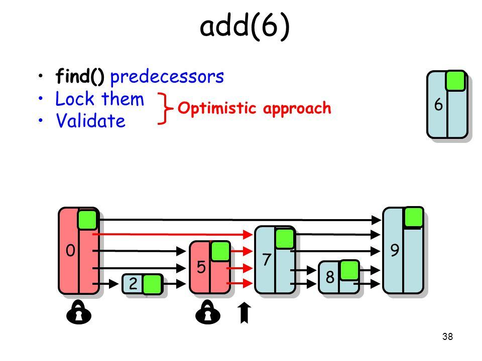 38 add(6) find() predecessors Lock them Validate 6 2 2 5 5 8 8 7 7 9 9 0 0 0 0 0 0 6 6 Optimistic approach
