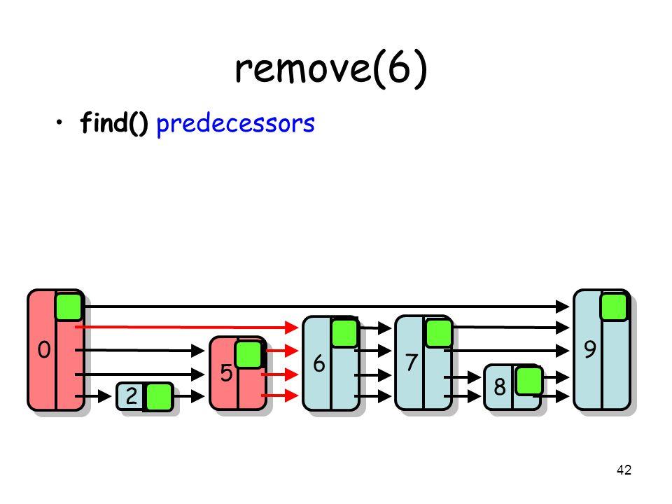 42 remove(6) find() predecessors 8 8 7 7 9 9 2 2 5 5 0 0 6 6 0 0 0 0 0 0