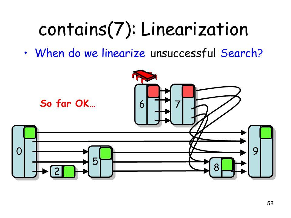 58 contains(7): Linearization 8 8 6 6 9 9 2 2 5 5 0 0 7 7 0 0 1 0 0 When do we linearize unsuccessful Search? 1 So far OK…