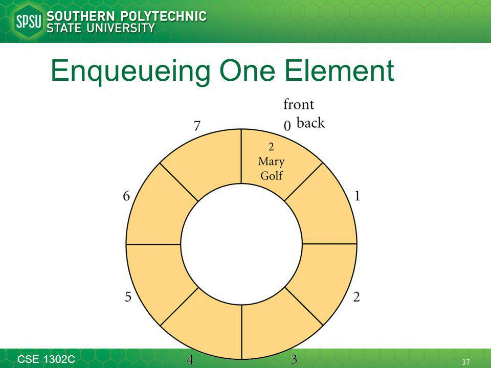 37 CSE 1302C Enqueueing One Element