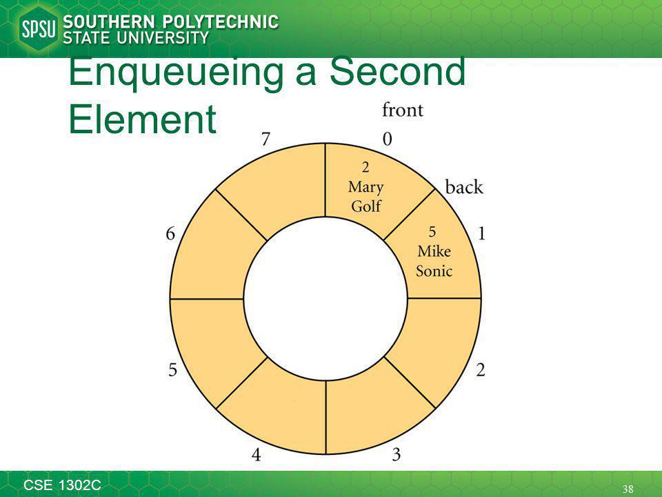 38 CSE 1302C Enqueueing a Second Element