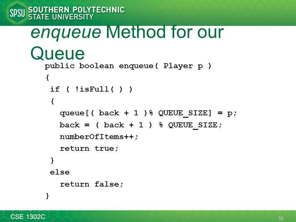 52 CSE 1302C enqueue Method for our Queue public boolean enqueue( Player p ) { if ( !isFull( ) ) { queue[( back + 1 )% QUEUE_SIZE] = p; back = ( back + 1 ) % QUEUE_SIZE; numberOfItems++; return true; } else return false; }