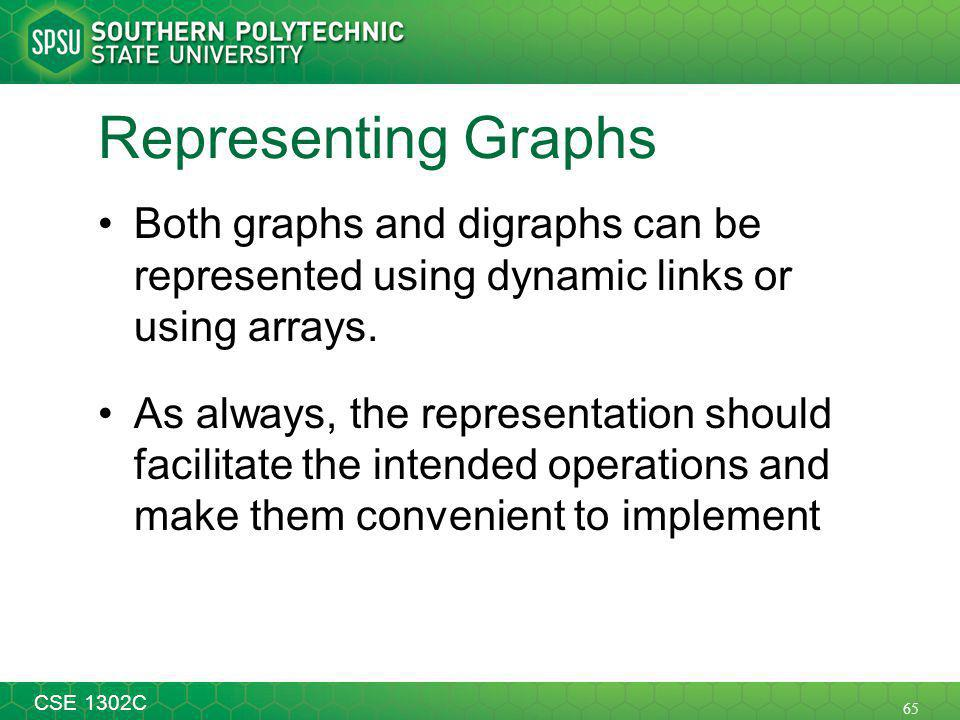 65 CSE 1302C Representing Graphs Both graphs and digraphs can be represented using dynamic links or using arrays.