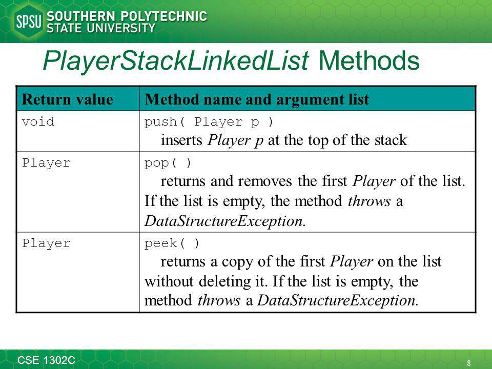 8 CSE 1302C PlayerStackLinkedList Methods Return valueMethod name and argument list voidpush( Player p ) inserts Player p at the top of the stack Playerpop( ) returns and removes the first Player of the list.