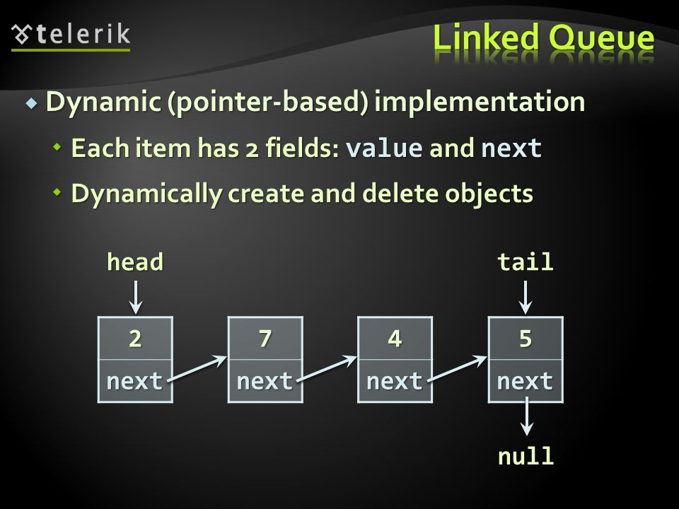 Dynamic (pointer-based) implementation Dynamic (pointer-based) implementation Each item has 2 fields: value and next Each item has 2 fields: value and next Dynamically create and delete objects Dynamically create and delete objects2next7next head4next5next null tail